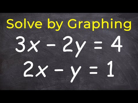 Learn How To Solve A System Of Equations By Graphing
