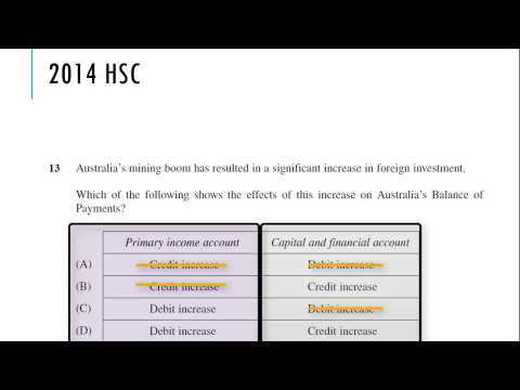 Balance of Payments transactions questions