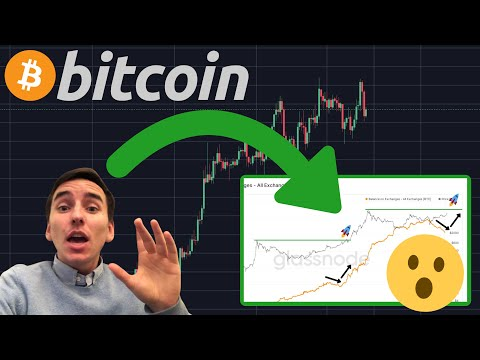 INSANE NEW CHART!!!!!! BITCOIN PRICE IS ABOUT TO EXPLODE!!!!!!!!!!!