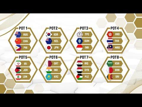 fiba-asia-cup-2021-qualifiers-draw-procedure