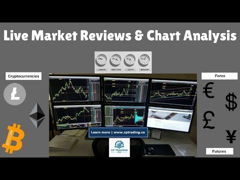 Live Forex, Index, Commodities, Cryptocurrency | Market Reviews & Chart Analysis | 30 OCT 2017
