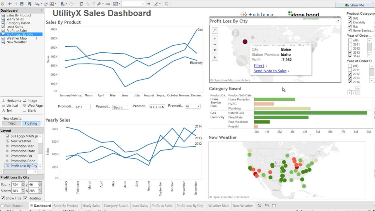 Tableau Moderne Vertical Agile Data Integration For Modern Business Intelligence