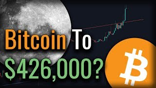 Bitcoin Breaking BULLISH! Bitcoin To $426,000?? GLD Adds $250 BILLION In 24 Hours!