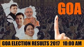 Goa Assemby elections Results 2017 Party position at 10 am