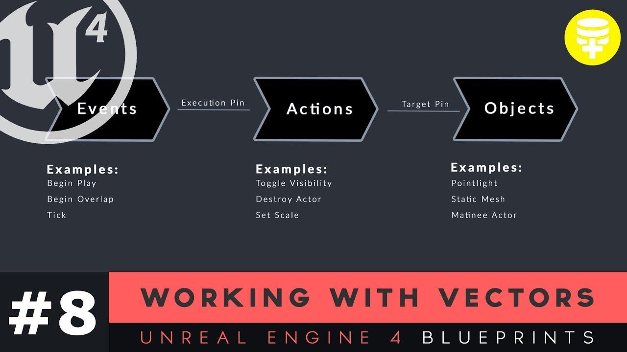 Working With 3D Vectors - #8 Unreal Engine 4 Blueprints Tutorial Series