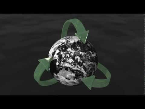 Recycle Globe Animation