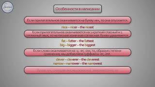 Английский язык Степени сравнения прилагательных