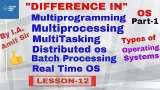 Difference between multiprogramming and multitasking and multiprocessing in hindi
