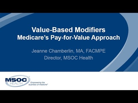 Value-Based Modifier (VBM) Program - Basics | Part 1
