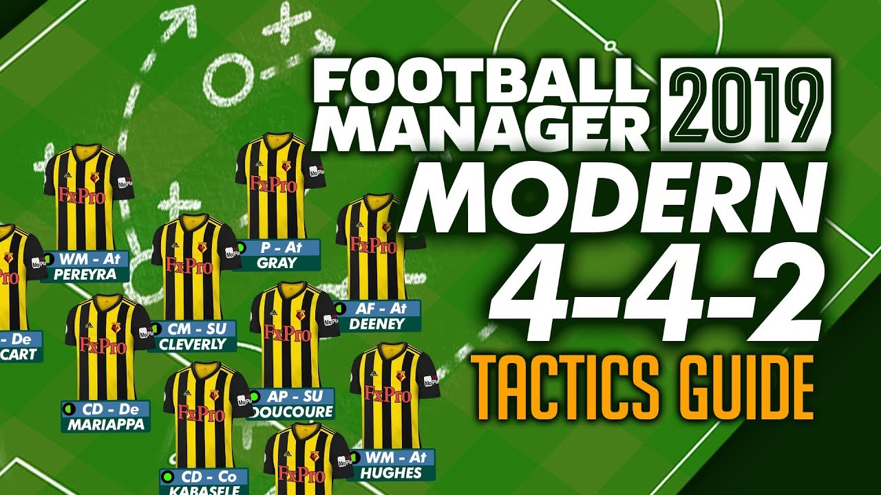 The Modern 4-4-2 - Football Manager 2019 Tactics Guide #FM19