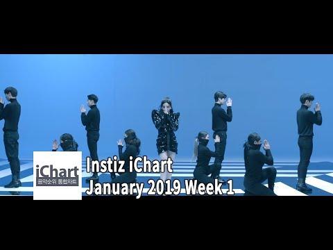 Top 20 Instiz iChart Sales Chart - January 2019 Week 1