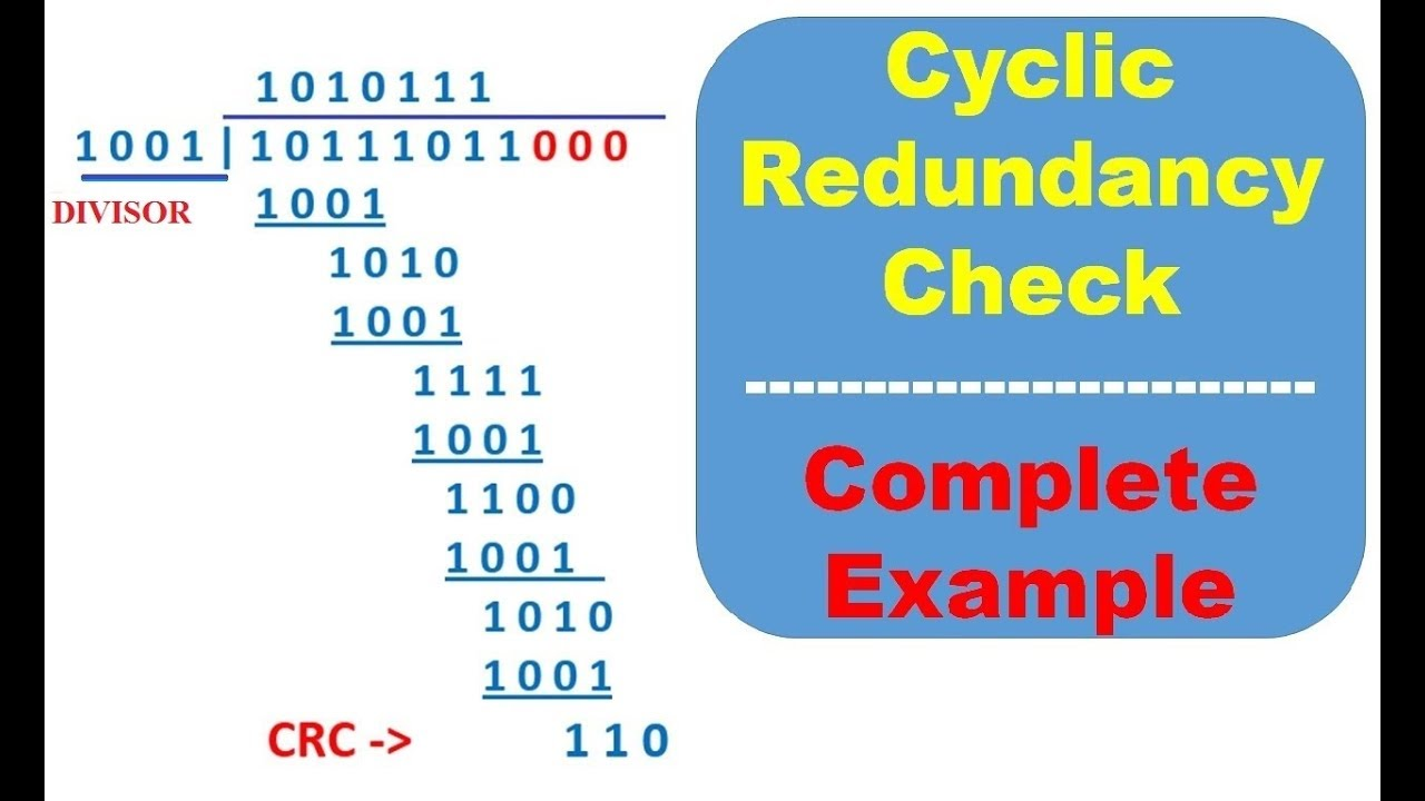 Cyclic Redundancy Check With Examples Crc Error Detection In Data
