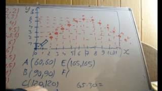 Система координат ч.3 Положение точки. Подготовка к программированию в Scrath
