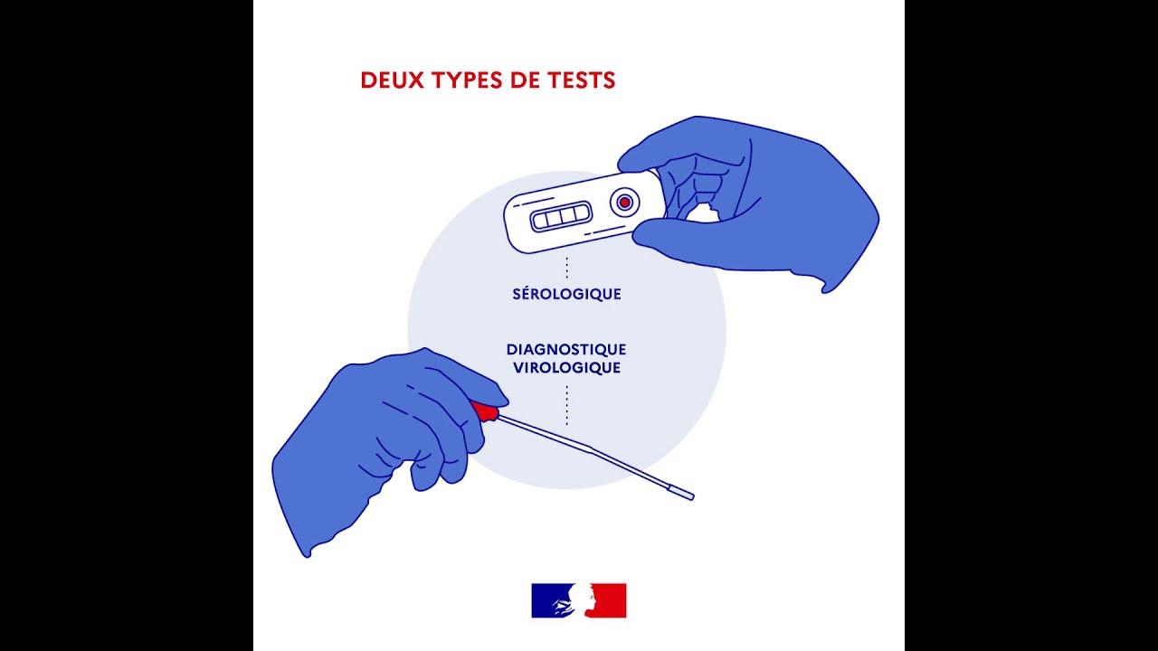 COVID-19 | Deux types de tests pour détecter la présence du virus ou d'anticorps | Gouvernement