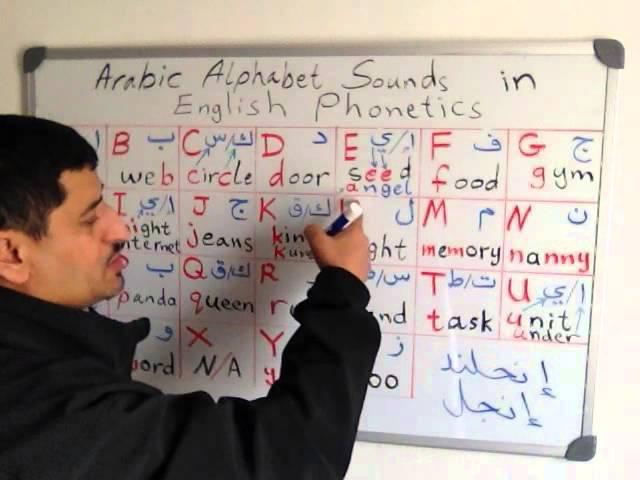 Arabic Alphabet Sounds In English Phonetics Part 1 Youtube