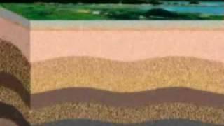 Overview Chapter 2 part 1 Petroleum Origins