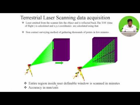 c  Introduction to Terrestrial Laser Scanner and Its Applica