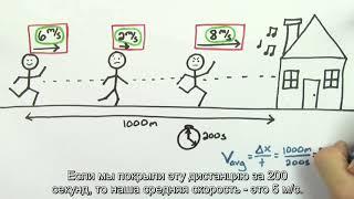 Мгновенная скорость (видео 6)| Векторы. Прямолинейное движение  | Физика