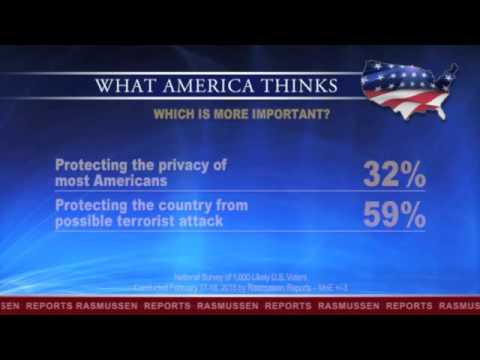 What America Thinks  Security Trumps Privacy   Rasmussen Reports™ 13