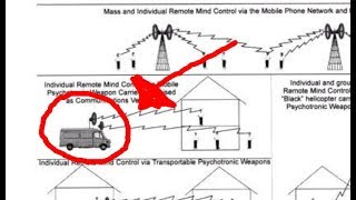 Government releases FOIA record on EMF Mind Control by mistake
