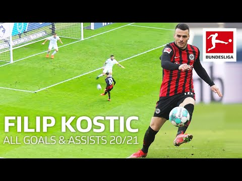 Filip Kostić • All Goals and Assists 2020/21 ... so far