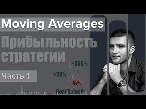 Сколько можно заработать на скользящих средних? Анализ торговой стратегии  SMA Crossover