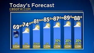 Tuesday Morning Weather Forecast With Jeff Jamison
