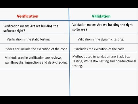 Difference between verifying and validating