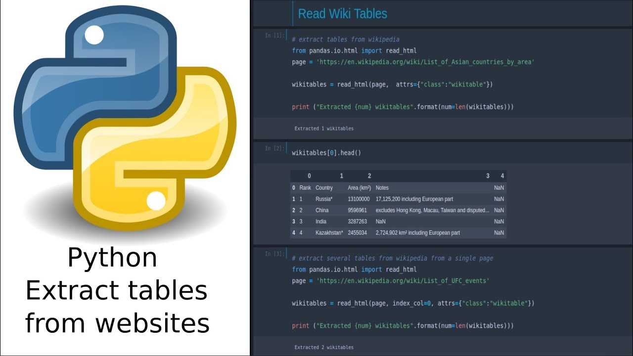 Easily extract tables from websites with pandas and python