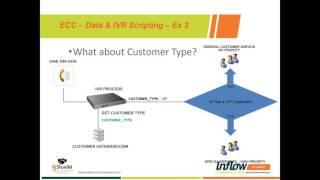 Live ShoreTel Enterprise Contact Center Data Integration Admin Training