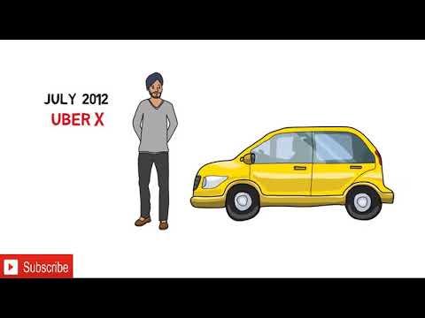 Uber Success Story in Hindi   Travis Kalanick & Garrett Camp Biography   Taxi Technology  Heartbeat