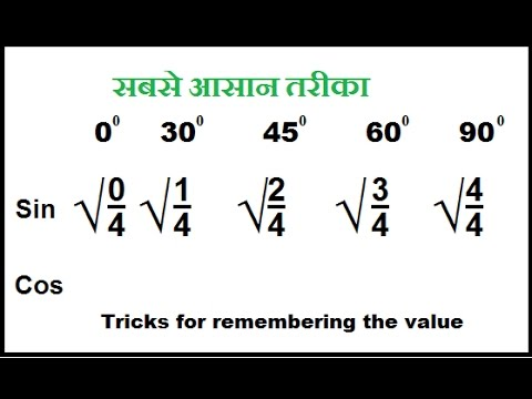 Easy Trick To Find The Value Of Sin Cos Tan In Hindi