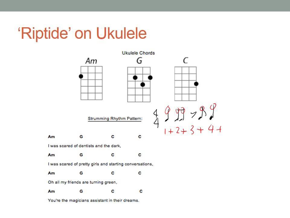 the ukulele intro youtube. Black Bedroom Furniture Sets. Home Design Ideas