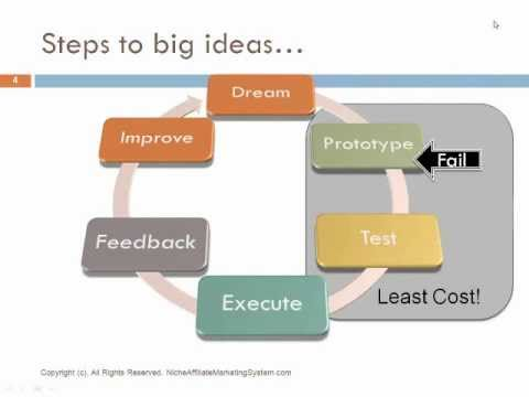 6 Steps to Executing Big Ideas