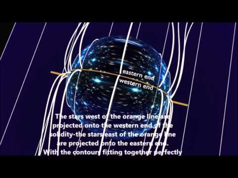 stars in the firmament explained the earth is a flat square
