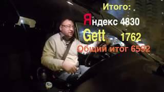День первый. Работа в #Яндекс на небрендированном #авто.  #Яндекс и #Gett.