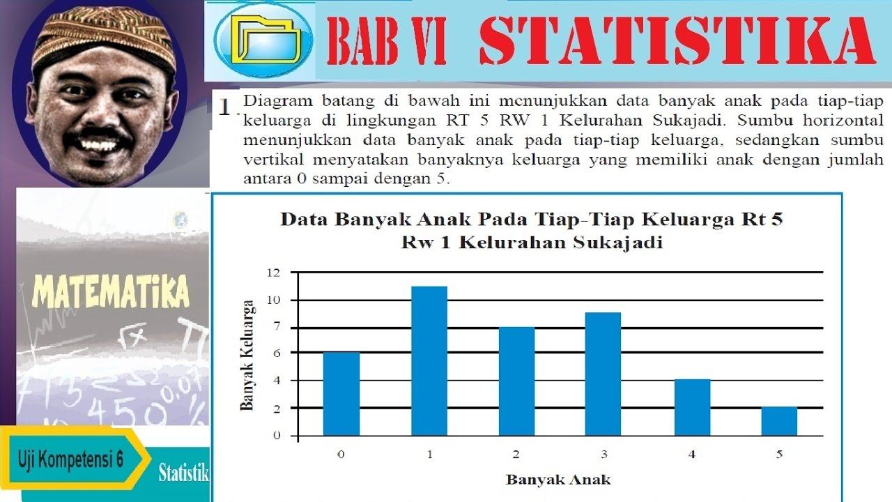 Mean median modus dari grafik statistika matematika smp kelas mean median modus dari grafik statistika matematika smp kelas 9 k13 uk 6 no 01 youtube ccuart Gallery