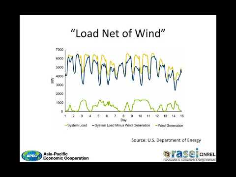 08 Renewable Energy Integration Challenges