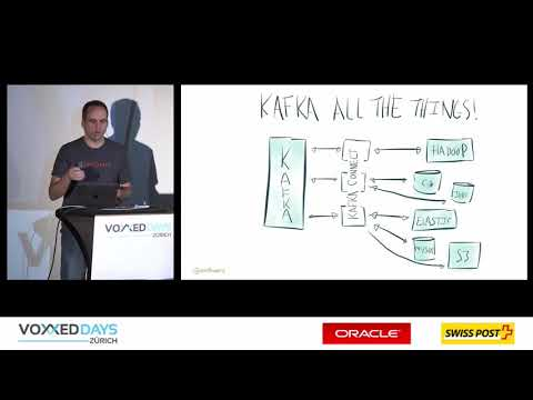 Introduction to Apache Kafka as Event-Driven Open Source Streaming Platform by Kai Waehner