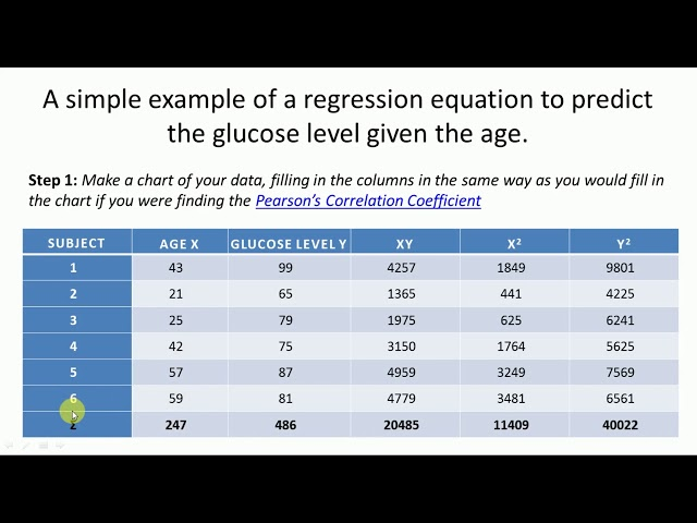 Linear Regression Numerical Example with one Independent Variable by Mahesh Huddar