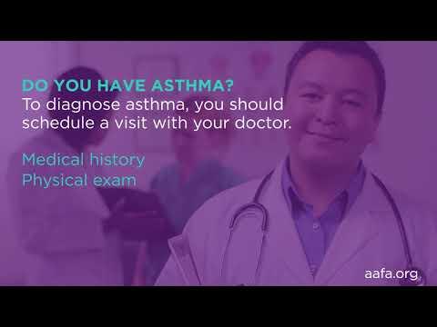 Understanding Asthma Symptoms