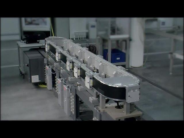 ActiveMover - Linearmotor Transfersystem