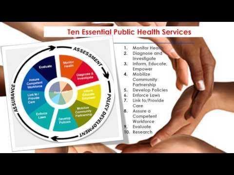 Key Public Health Nursing Concepts1