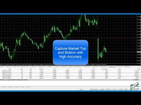 Discover How You Can Capture Market Tops and Bottom in Your Trading and Investment.