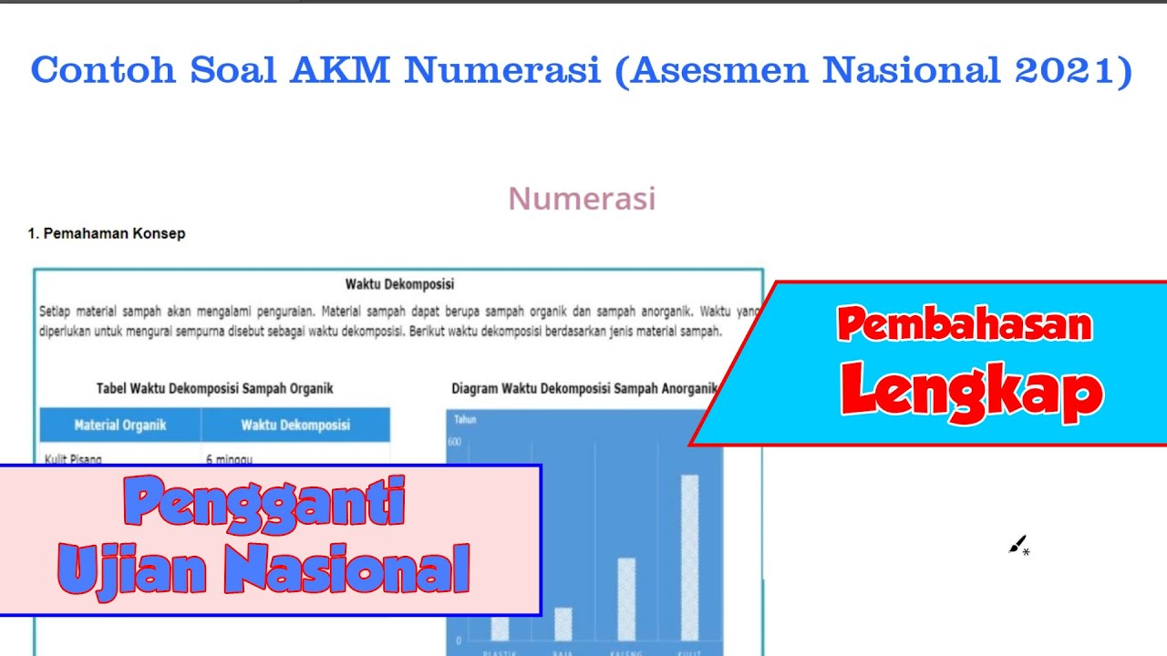 Contoh Soal Akm Numerik Pembahasan Lengkap Asesmen Nasional 2021 Youtube