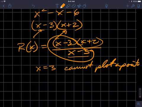Rational Functions Special Cases