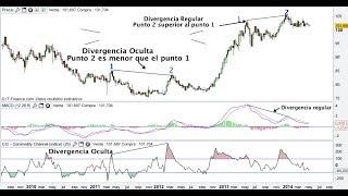 Estrategia con Divergencias en Opciones Binarias o forex