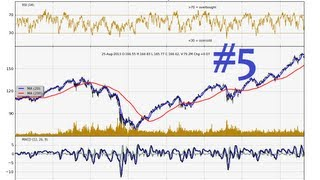 Python Charting Stocks/Forex for Technical Analysis Part 5 - Finishing price puller