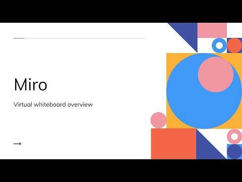 Видеообзор виртуальной доски Miro