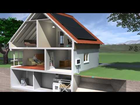 CraftEngine - Electricity production from renewable heat sou